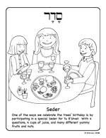 seder coloring pages coloring page plate seder free coloring pages